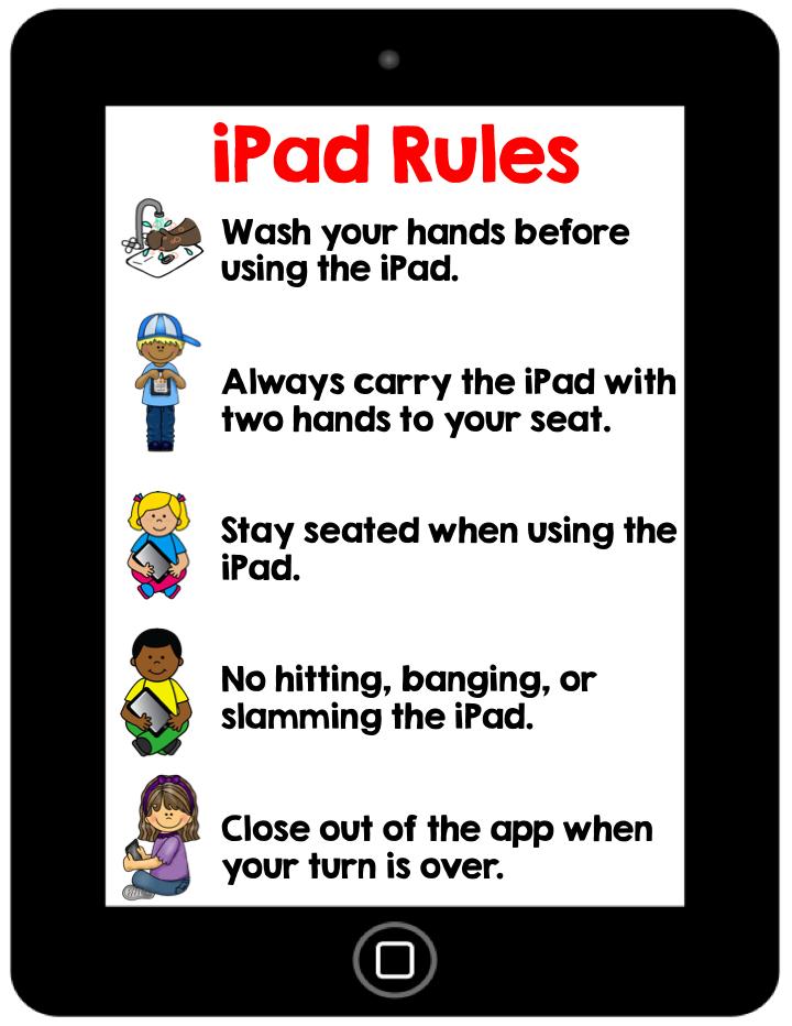 Classroom Ipad Ideas ~ Summer blues classroom rules ipad and free