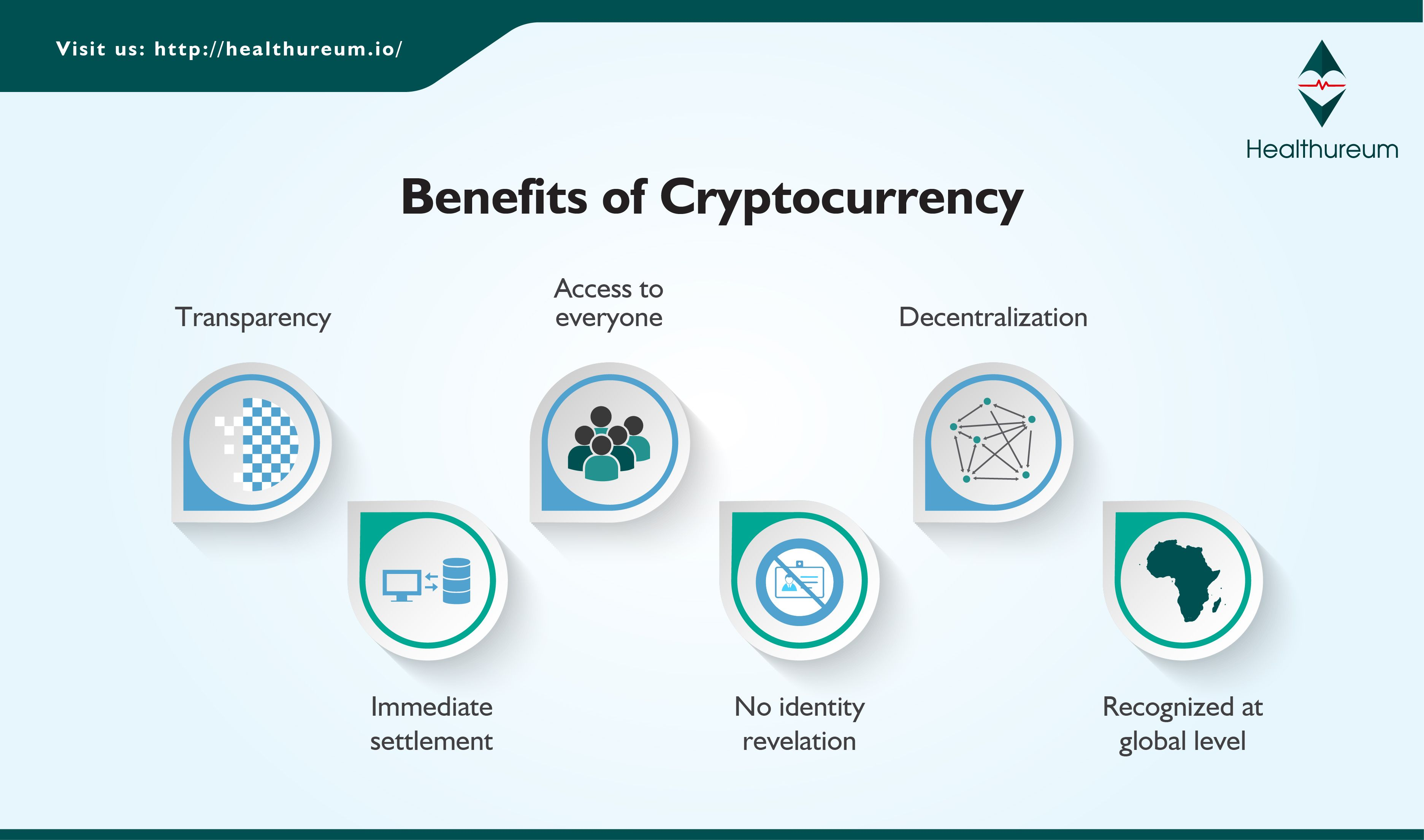 what is the benefit of cryptocurrency