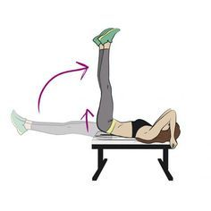 Bench Leg Lifts (a) Lie face up on a bench (or across a few chairs if you're at home) with your back and bum supported, legs extended off the end and hands gripping the bench behind your head. (b) Lift your legs up until they are at 90° to the bench, raising your bum off the bench as you go then return to start. Slowly. #ab.advice