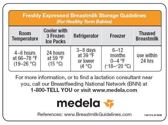 T Milk Storage Thaw Overnight In The Refrigerator Or Hold Bottle Under