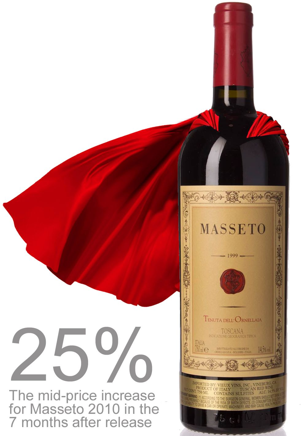 Superb Investment Returns For Super Tuscans Http Www Winewealth Net 2014 05 08 Masseto A Super Second Wine Wine Wine Bottle Fine Wine