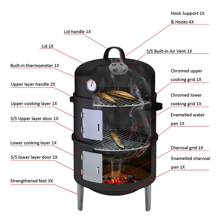 Wanme Steel Heavy Duty Round Bbq Wood And Charcoal Smoker And Grill Wayfair Charcoal Bbq Charcoal Water Outdoor Bbq