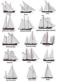 """L'épopée de la marine à voile 1° partie : """" les voiliers à deux mâts """"   Voiles-Aventures  """