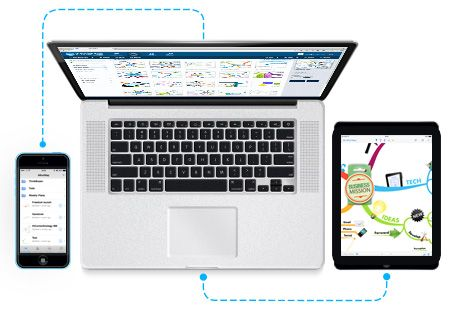 imindmap on the go with unlimited access to the imindmap cloud you can save - Imindmap Cloud