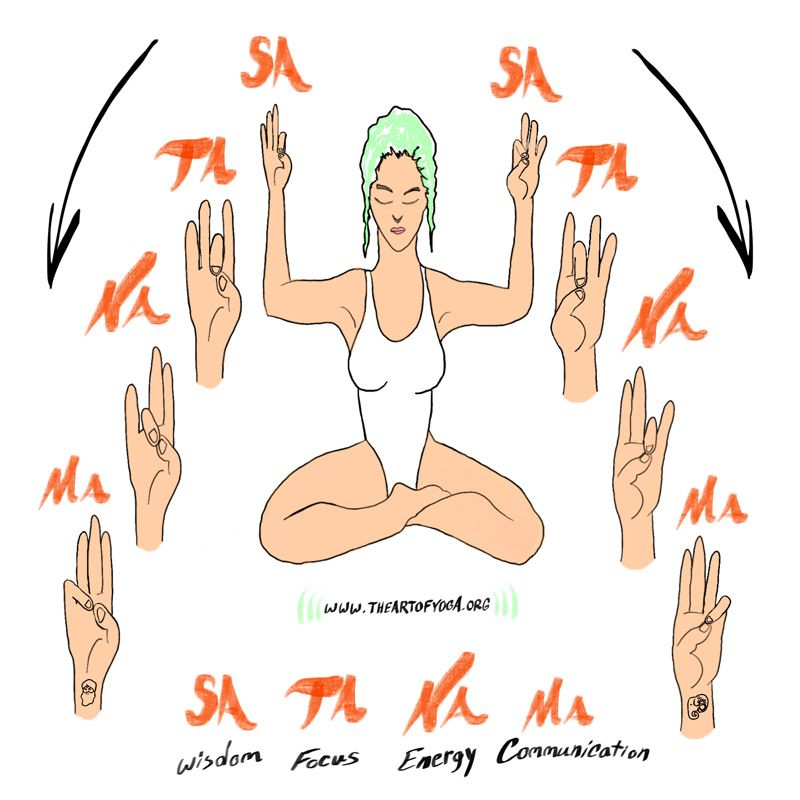 Sa Ta Na Ma Mantra for Change Stretching Kundalini yoga Yoga
