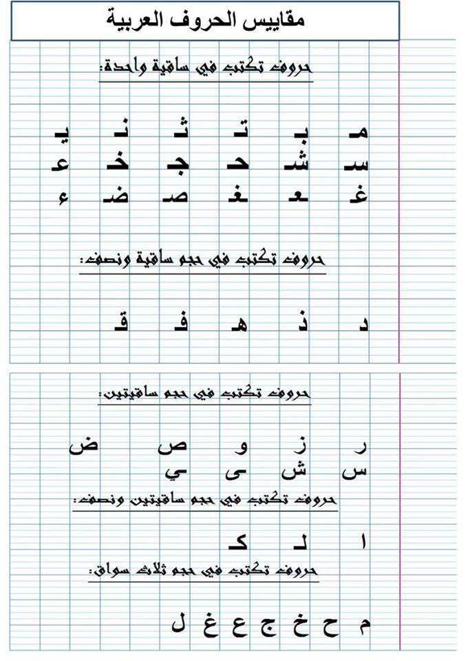 مقاييس الحروف العربية Pdf Word Search Puzzle Math Words