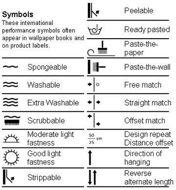 How To Start A Wallpaper Project Coveredwallpaper Wallpaper Design Interior Design