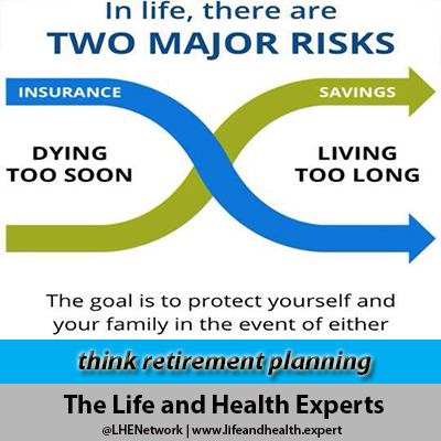 Retirement Planning Article Archive Life Insurance Facts