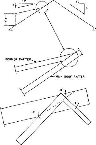 Shed Dormer Framing Calculation