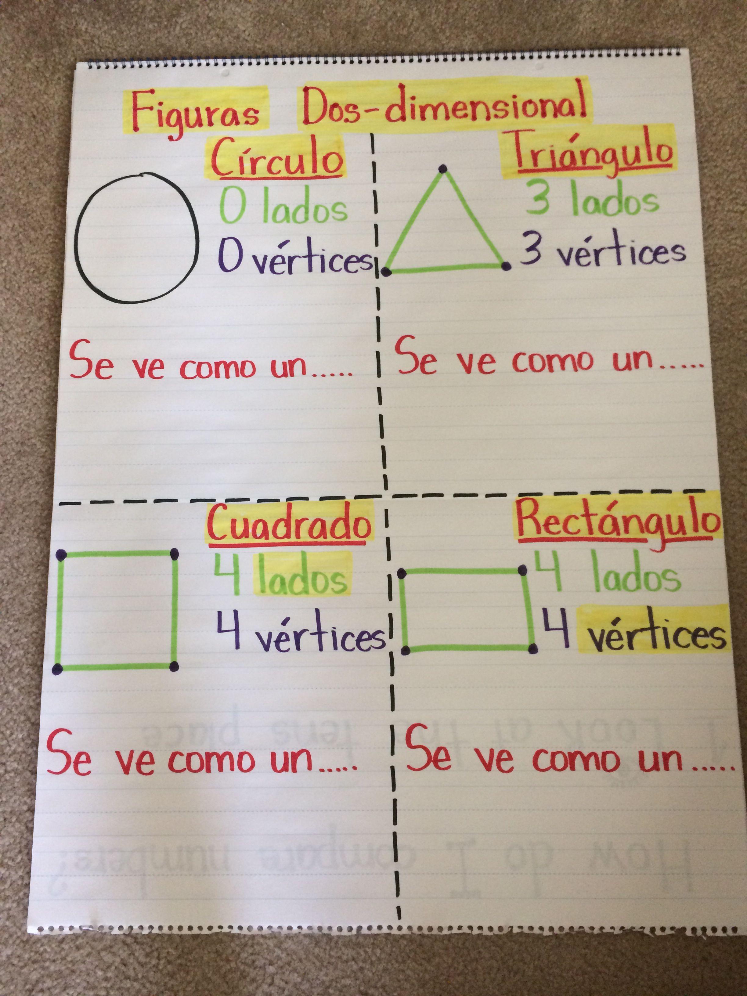 Figuras Dos Dimensiones Math Charts Bilingual Math Math Anchor Chart [ 3264 x 2448 Pixel ]