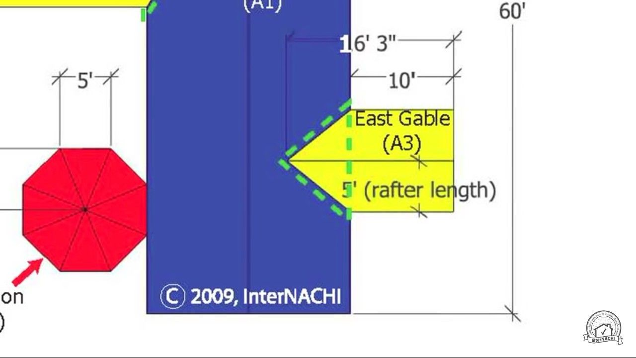 Best Pin By Gabriel Castañeda On Roofing Chart 400 x 300