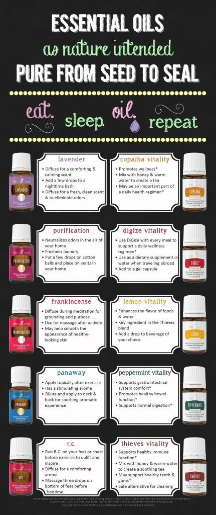 Young Living's Premium Starter Kit -