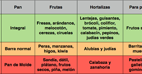 lista indice glucemico frutas