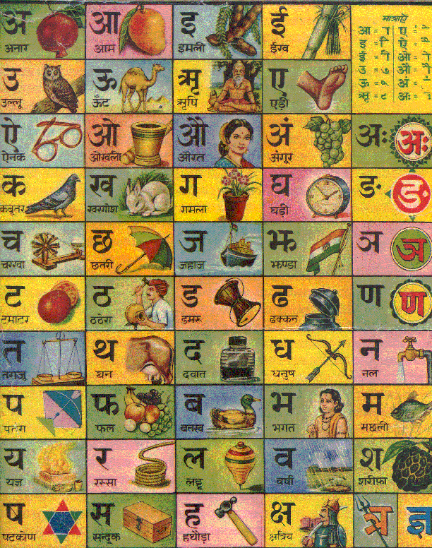 Hindi alphabet chart - My sassur taught me how to read and ...