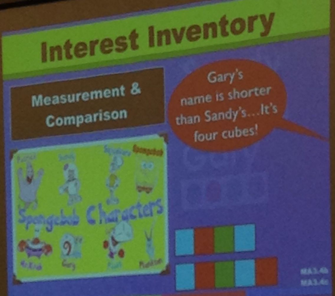 Measuring names with unifix cubes prek math activities