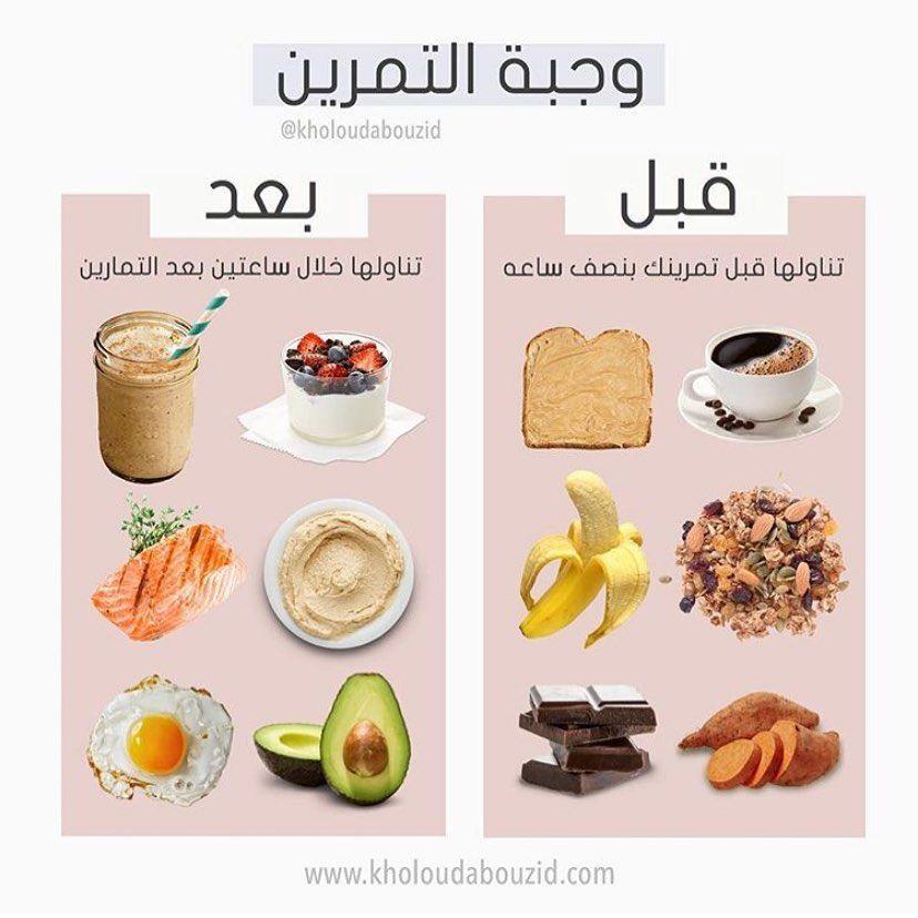 وجبة قبل او بعد التمرين من الوجبات المهمة وتقدر تكون الوجبة الي قبل التمرين هي وجبتك الخفيفه قبل Health Fitness Food Healthy Snacks Recipes Healthy Herbs