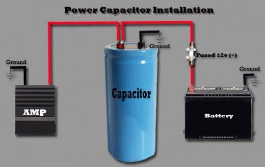 Why Car Audio Capacitors Don T Work Car Audio Capacitor Car Audio Installation Car Audio Systems
