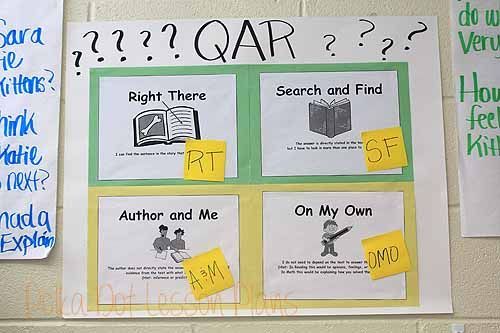 QAR Reading Comprehension Strategy {Tried it Tuesday}