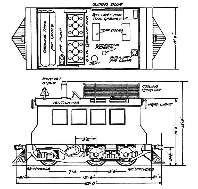 Drawing of McKeen locomotive