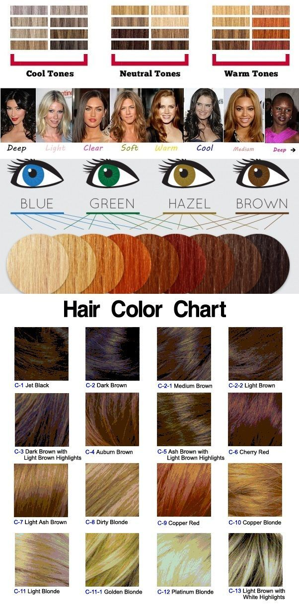 How To Choose The Right Hair Color Nails Hair For Vicki
