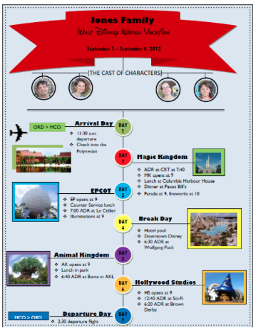 9 useful travel itinerary templates that are 100 free disney