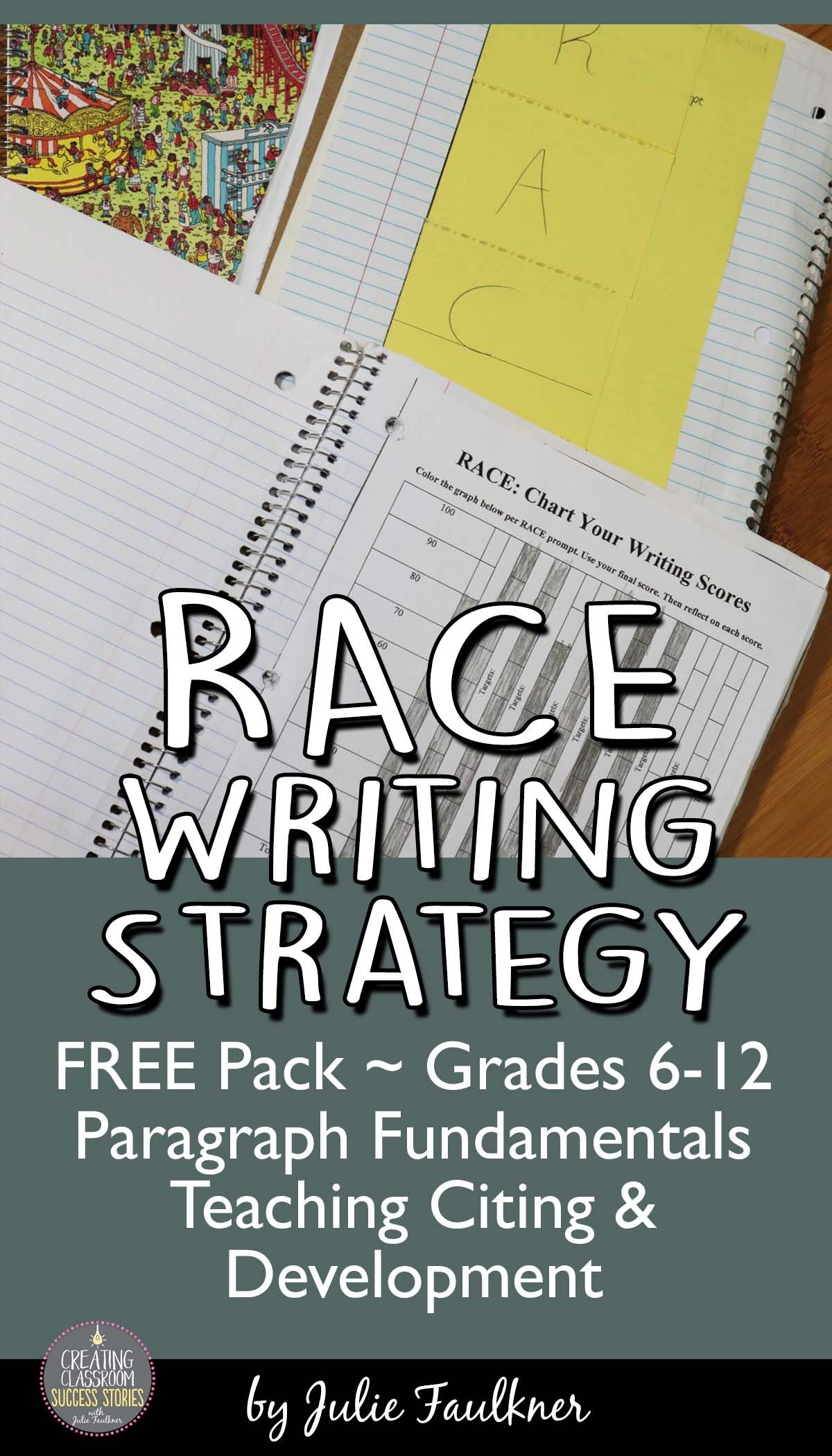 Writing A Paragraph Constructed Response Strategy Race
