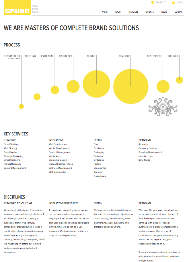 Services page for Skuba Design. Their process and long list of services is very digestible, a problem many people run into when adding in the laundry list.