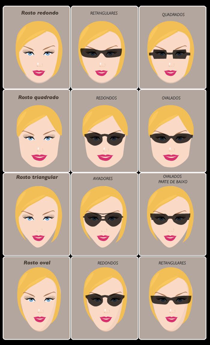 ddb35cf0d1b1e óculos de sol para cada rosto Formas De Rosto