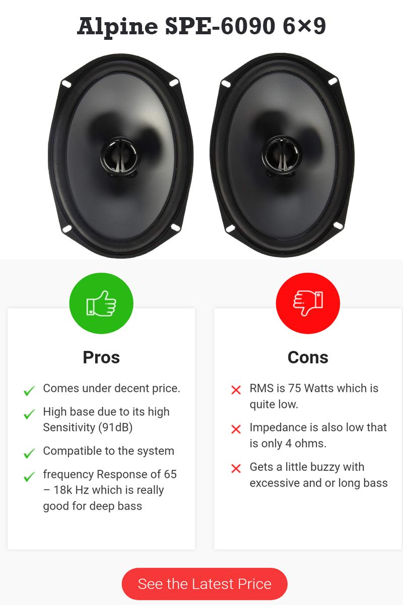 Alpine SPE-6090 6×9 Speaker provides good sound quality at a decent
