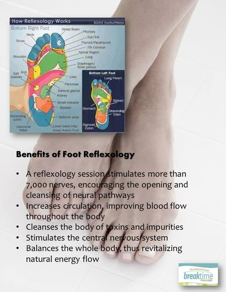 InfoFlyer For Breaktime Massage  Reflexology  Breaktime Gallery