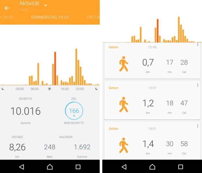 Withings Activité Pop Aktivitäts-Tracking