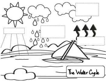 in this freebie your students will cut and paste the steps of the water cycle to their water. Black Bedroom Furniture Sets. Home Design Ideas