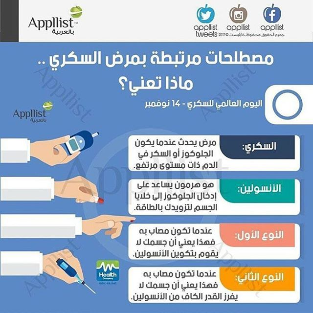 Pin By سعاد الدوسري On Brbr Boarding Pass Happy Vitamins