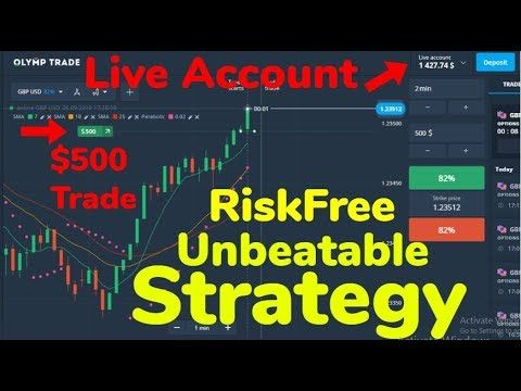 Forex trading with cash management account that earns interest