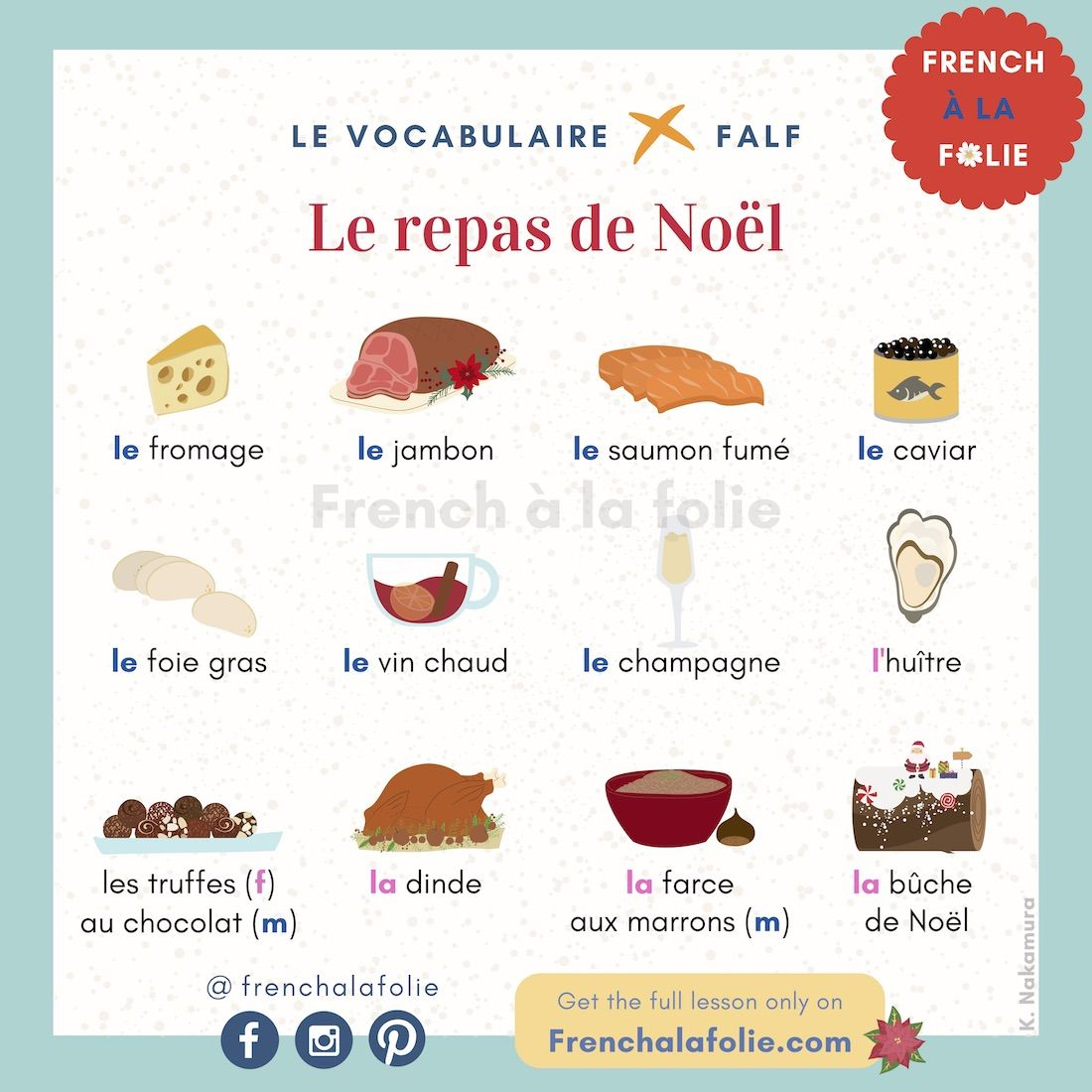 French Christmas Vocabulary In