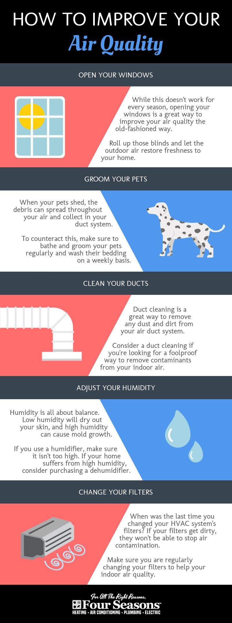 Improving Your Indoor Air Quality Is Easier Than You Think Air