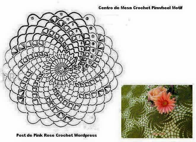 Pin de susy sosa en todo tipo de crochet y patrones. | Pinterest ...