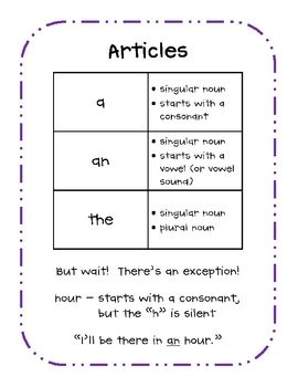 This poster can help students remember when to use the ...