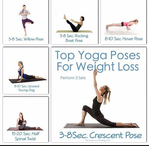 Top Guidelines For 2017 On Quick Methods In Fitness: Yoga Poses For Weight Loss For Beginners Pdf