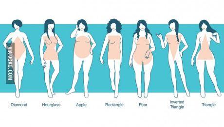 What body shape do guys prefer