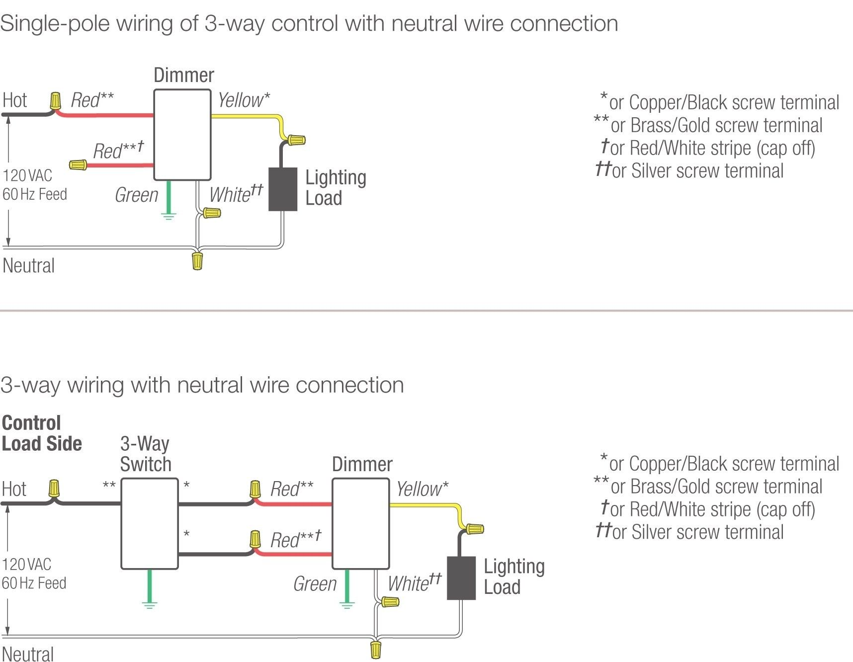 Luxury Wiring Diagram For Lighting Circuits Diagrams Digramssample Diagramimages Wir Electrical Switch Wiring 3 Way Switch Wiring Electrical Wiring Diagram