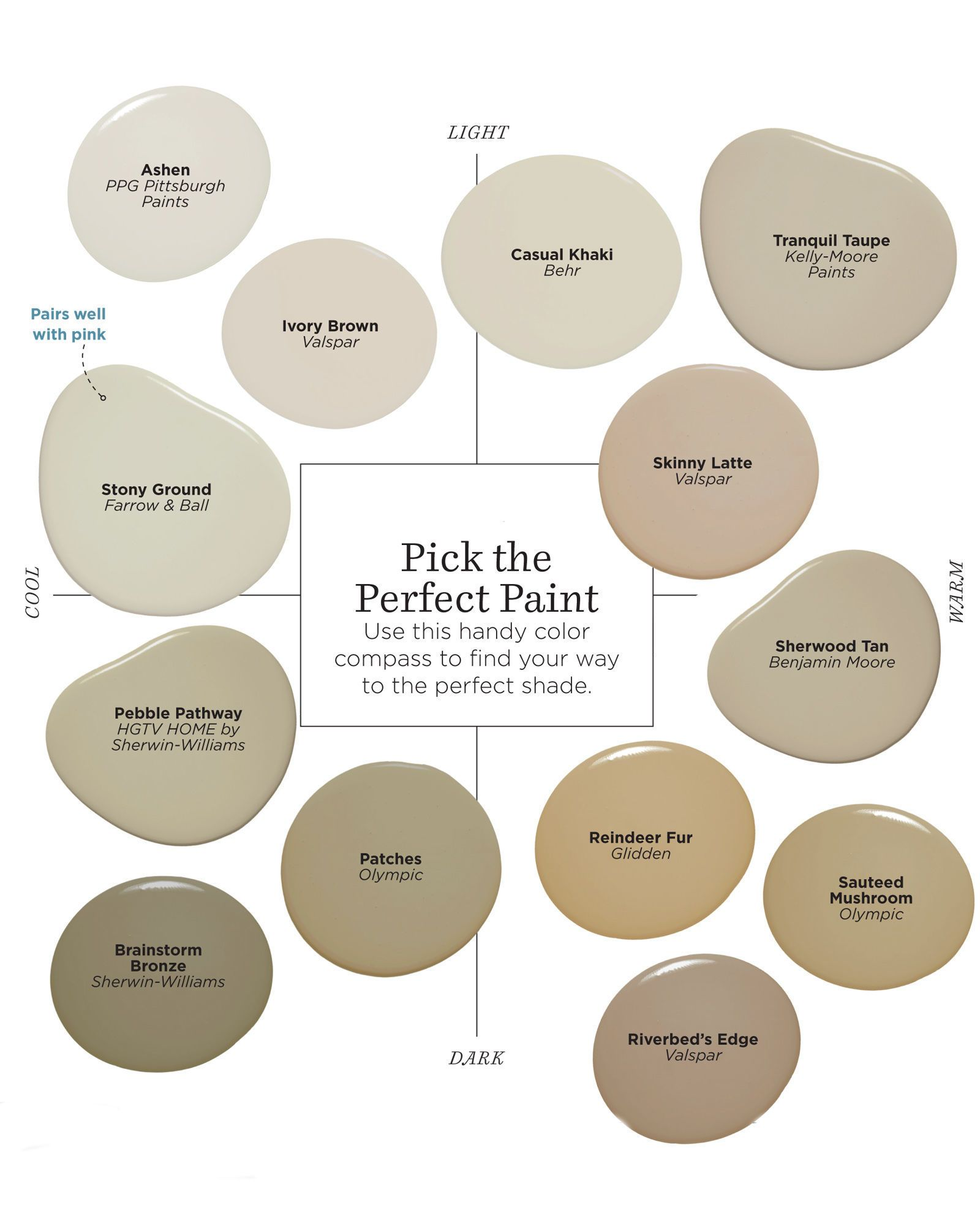 Forget taupe a new color is taking over homes and for Neutral shades of paint