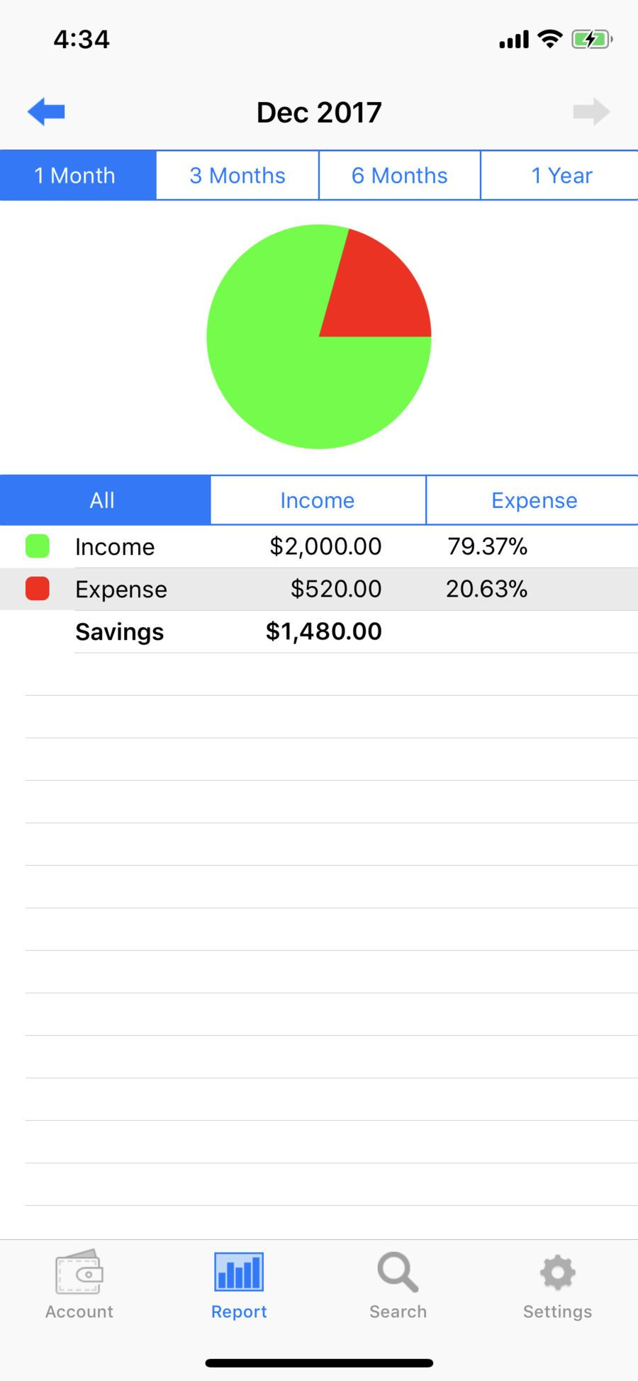 iSpending Expense Tracker BusinessFinanceappsios