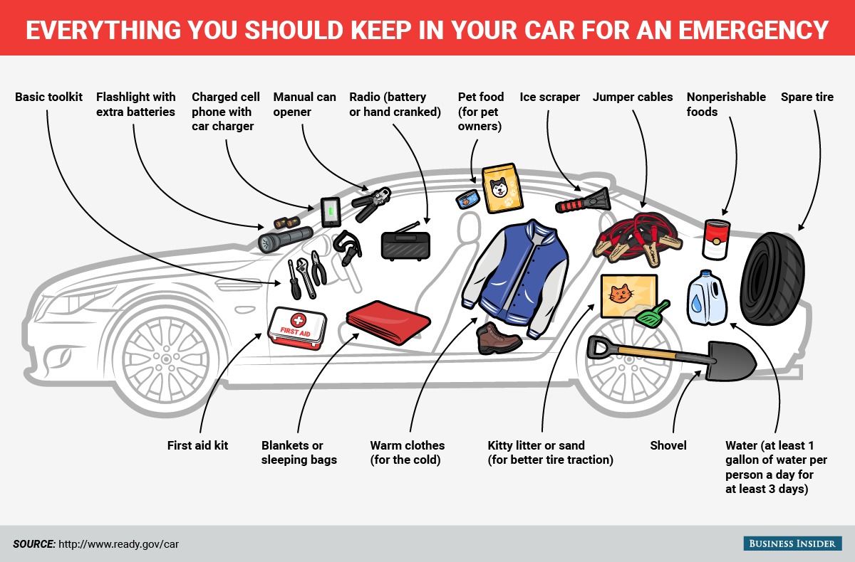 everything a car diagram wiring diagram expert everything a car diagram [ 1200 x 790 Pixel ]