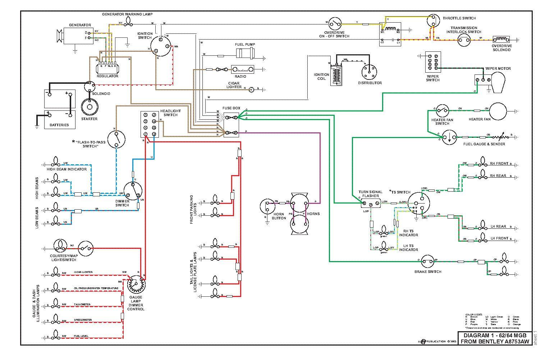16 Stunning Vehicle Wiring Diagrams Design Https Bacamajalah Com 16 Stunning Vehicle Wiri Electrical Wiring Diagram Automotive Electrical Electrical Wiring