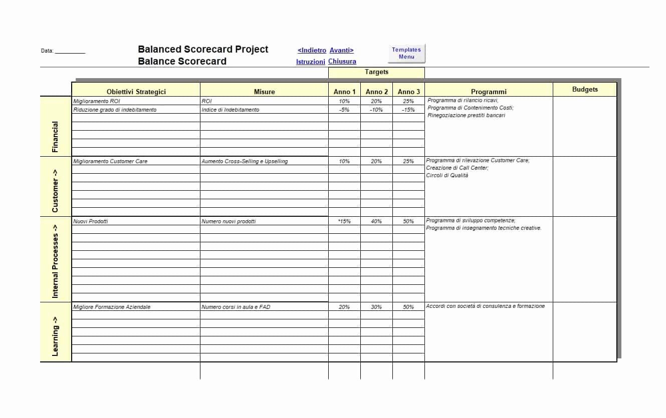 50 Luxury Balanced Scorecard Excel Template Free In 2020 Excel