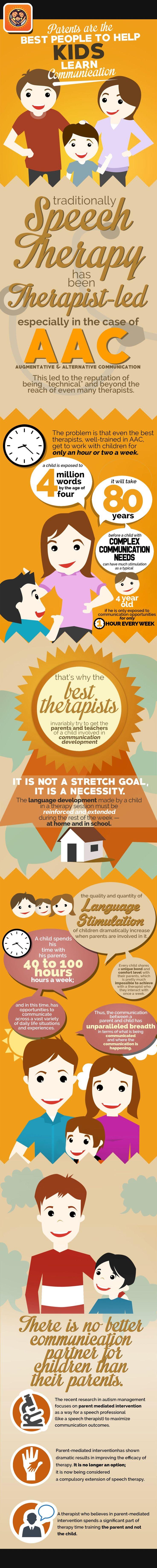 speech on parents are the best teacher of a child