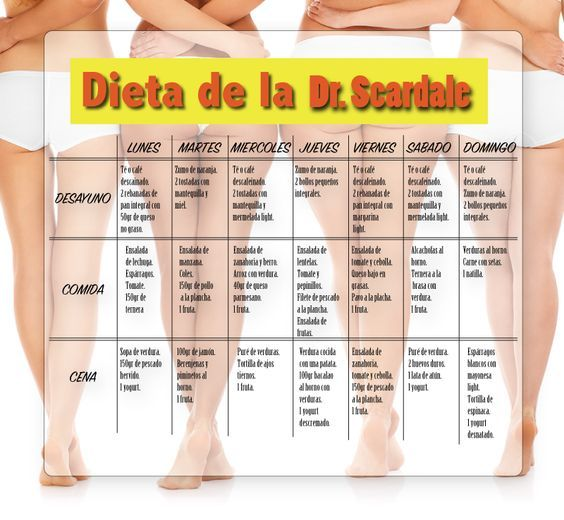 Dietas para quemar grasa abdominal en una semana