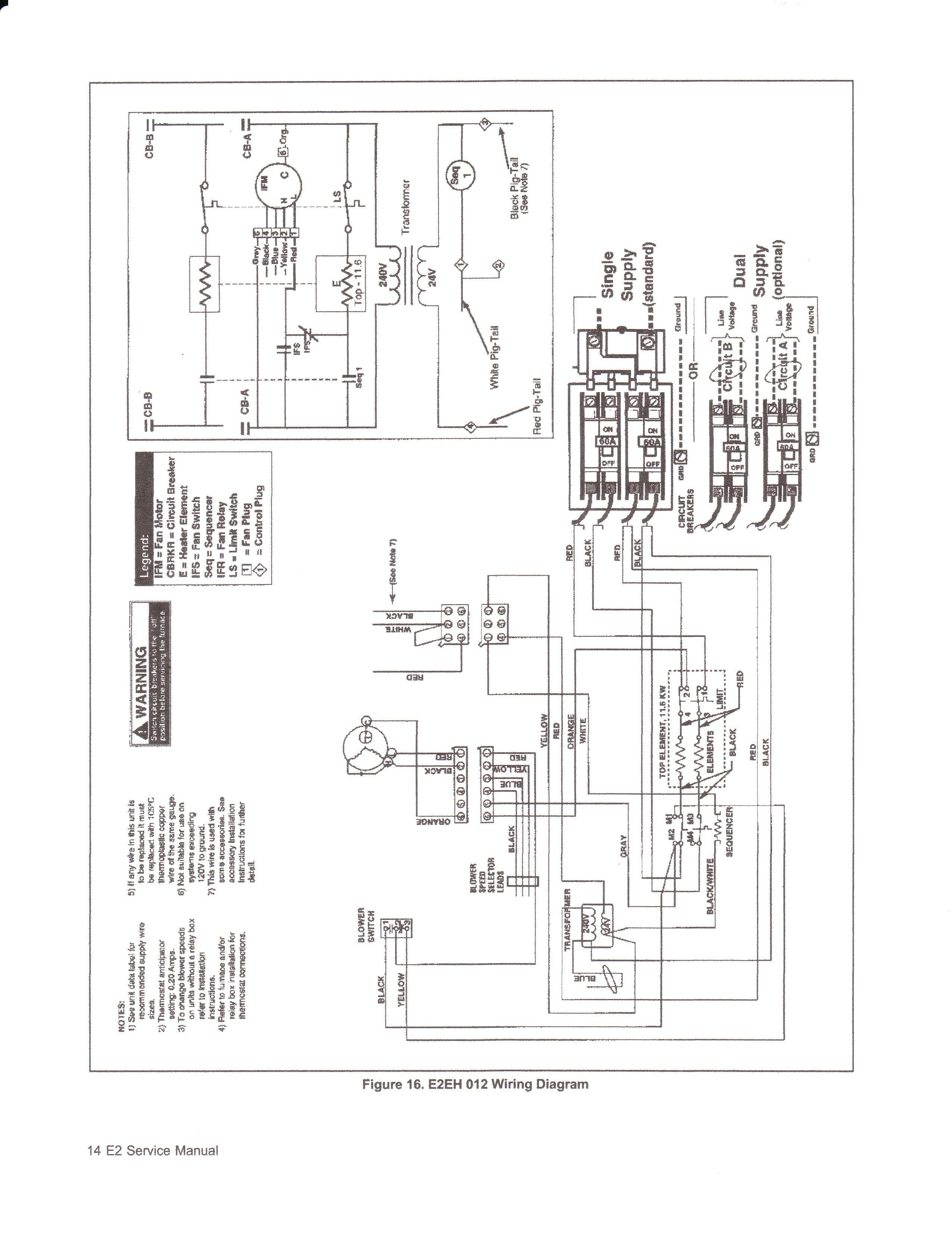 New Coleman Furnace Wiring Diagram In 2020 Electric Furnace Thermostat Wiring Furnace