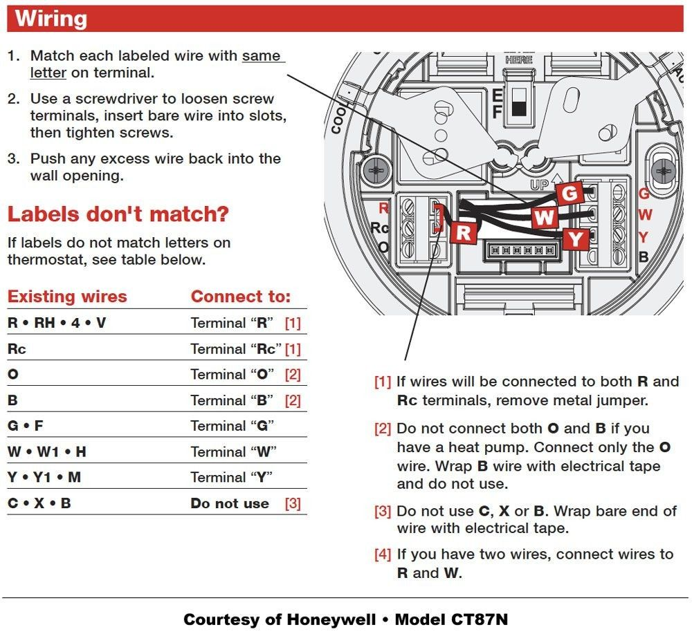 2-wire thermostat Wiring Instructions Pictures Inspirational in 2020 | Thermostat  wiring, Honeywell thermostats, Wireless thermostatPinterest